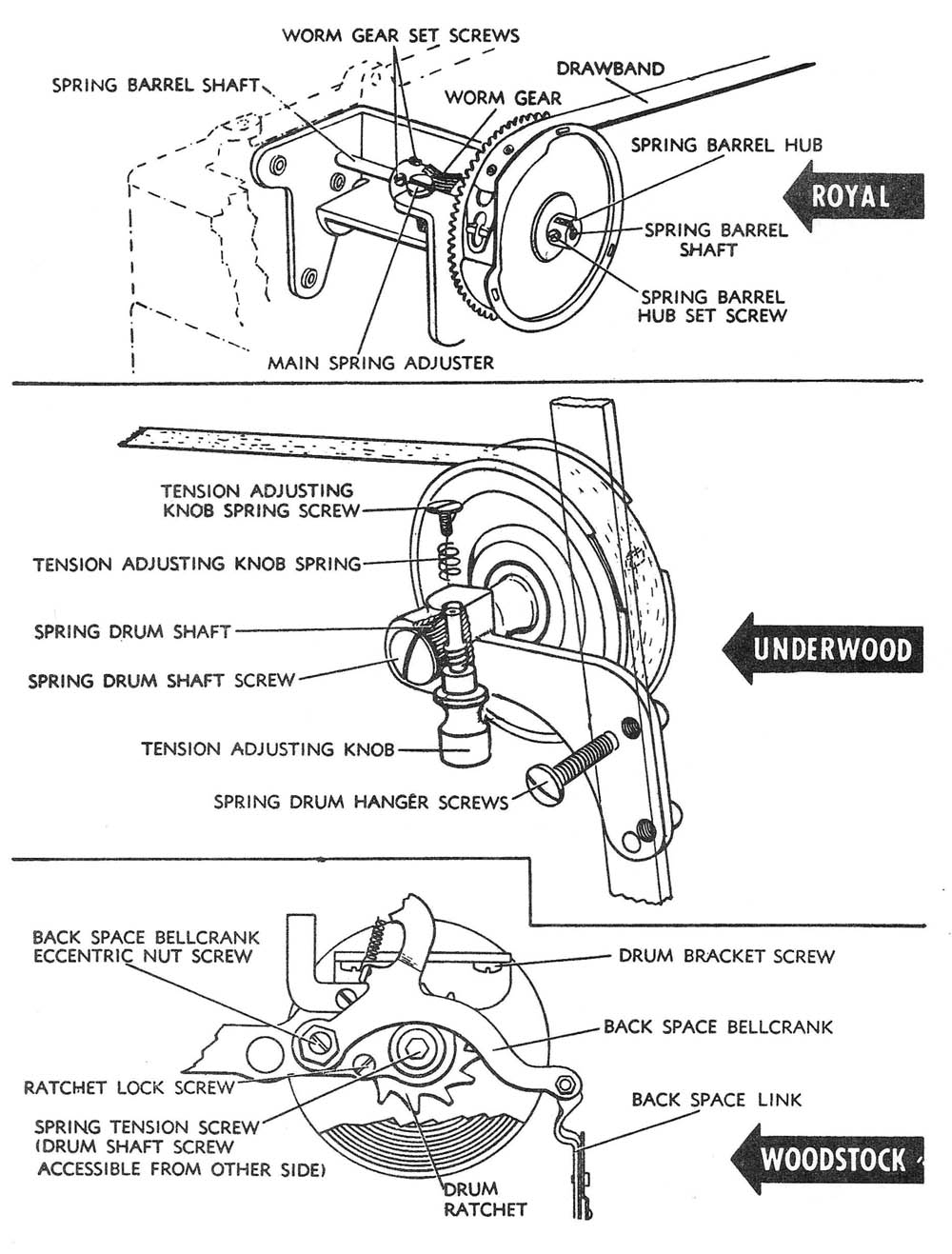 manual typewriter parts diagram sketch coloring page