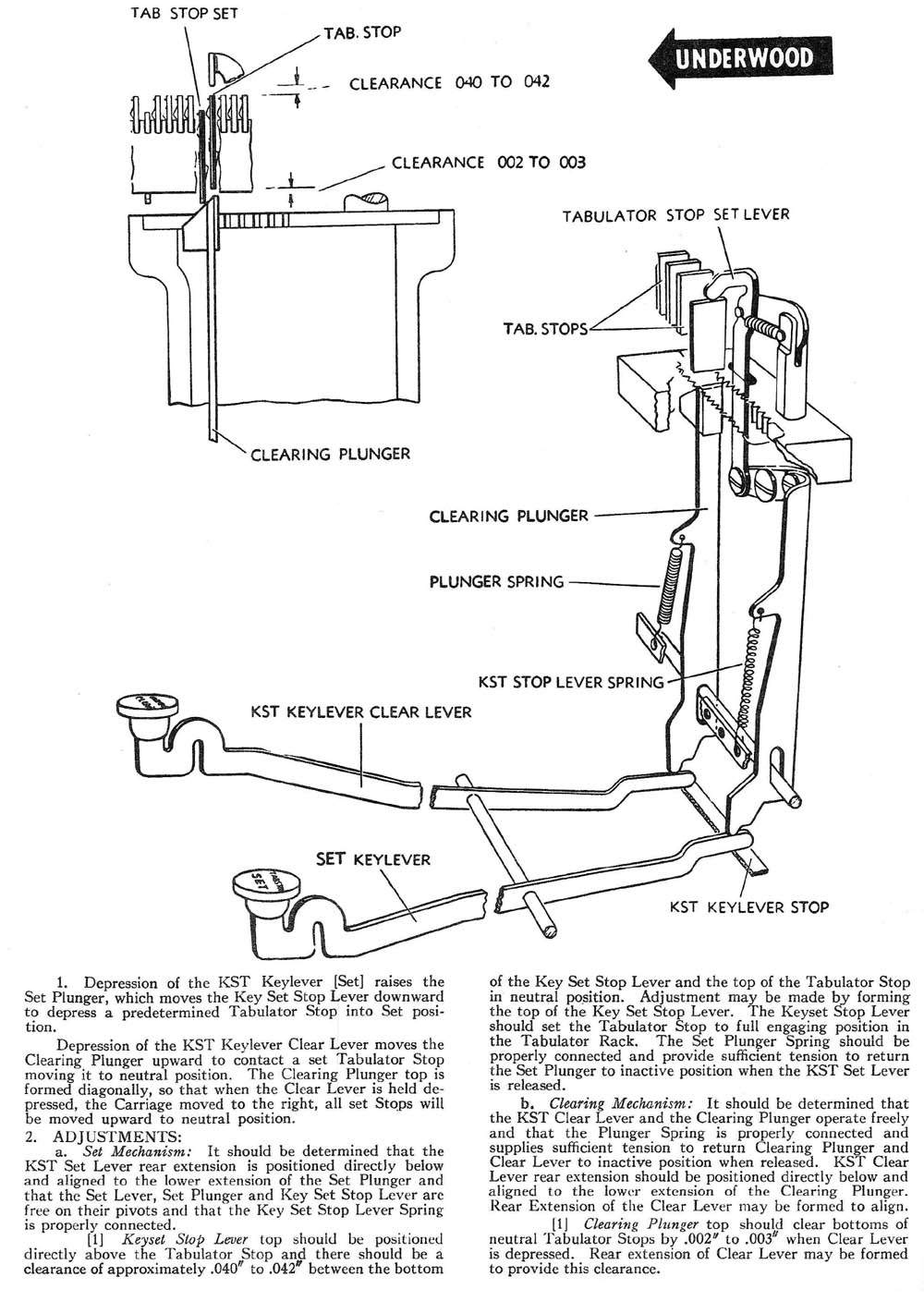 Typewriter Manuals Auto Electrical Wiring Diagram Well Tec E116997 Gallery