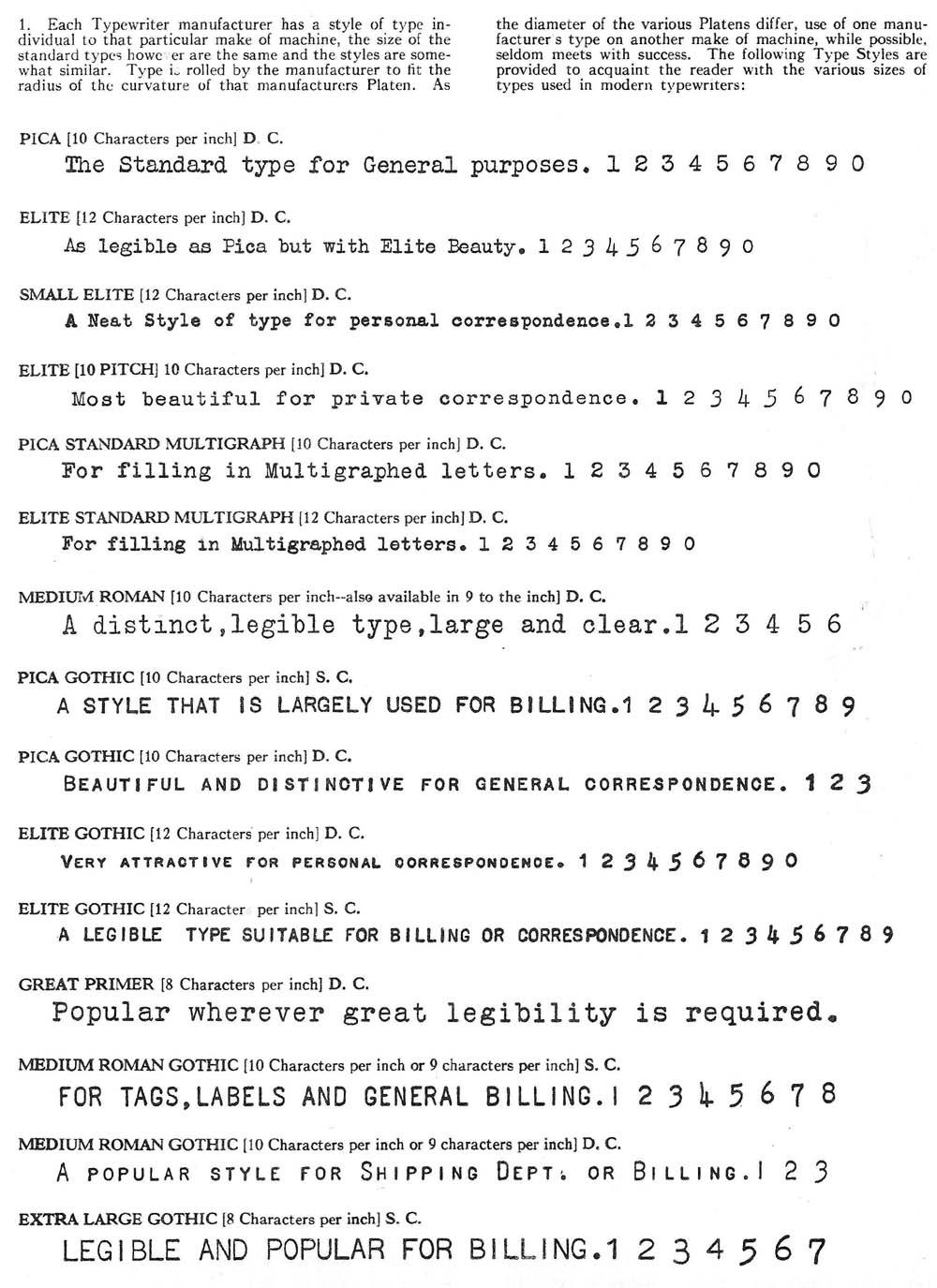 Type Styles AMES OAMI Mechanical Training Manual | Typewriter Repair