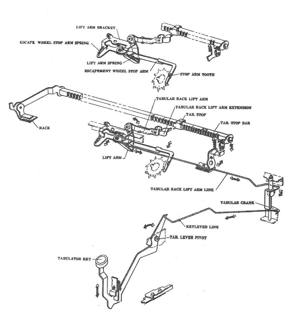 parts of a manual typewriter