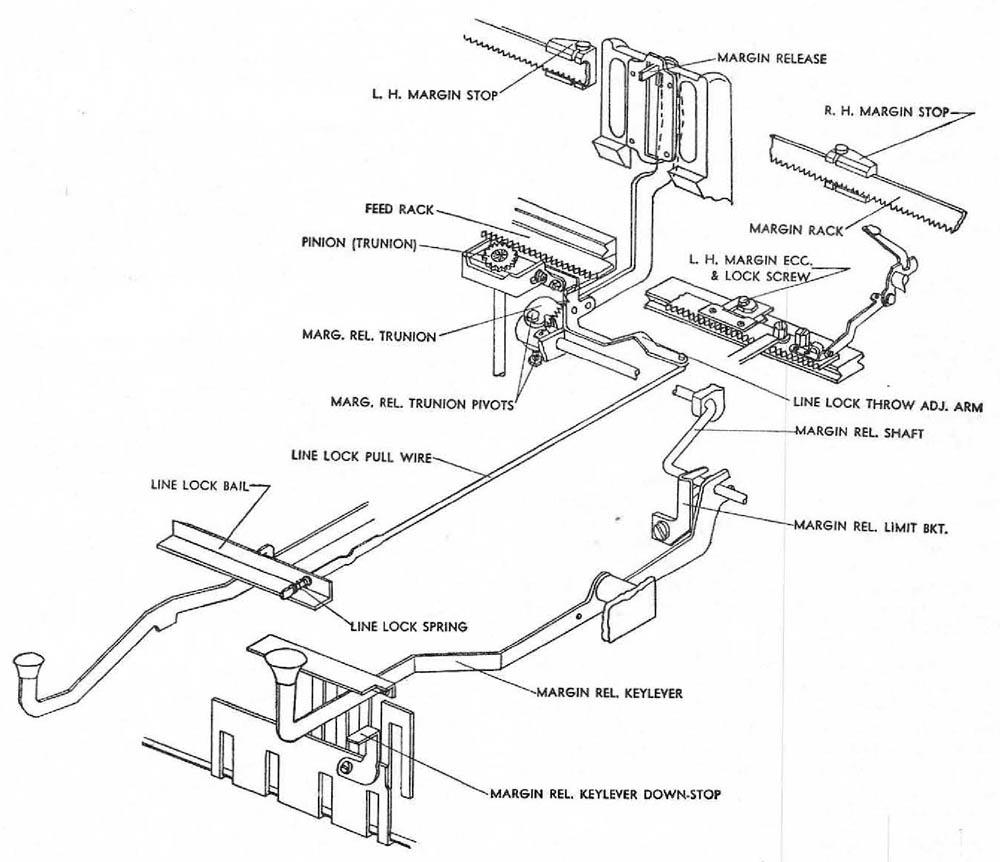 commercial for surveillance diagram