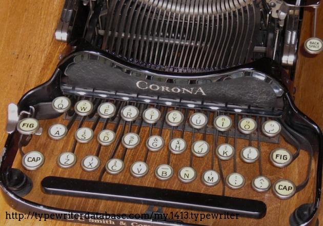 Keyboard, character set