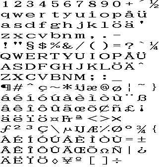 I made a png with every character this typewriter can make, since they are basically made out of pixels. I made sure to make it as accurate as I could, so I think it's at least 99% accurate.