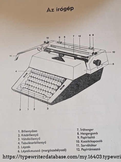 This  is from a Hungarian typewriter manual/lesson book that came with it.