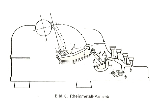 Like many portables the GS employs a four-pivot point key leverage system with short levers, which may explain the rather rigid key touch (Neue Technik im Büro 6/1957)