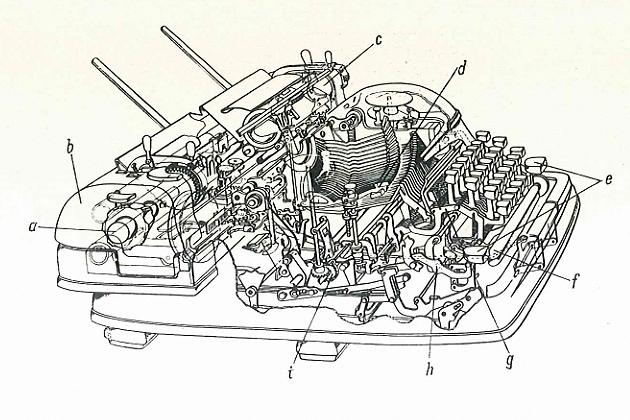 (Neue Technik im Büro 8/1958)